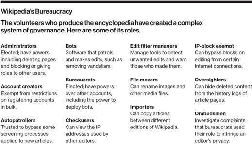 bureaucracy essay characteristics of an ideal bureaucracy video khan academy analysis essay structure ideas about essay writing synthesis