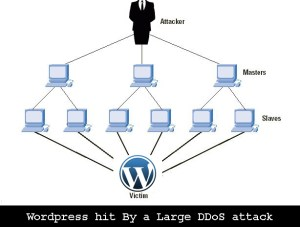 Wordpress.com hit by a large DDoS attack