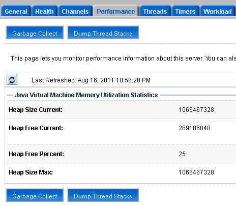 Weblogic Performance Page