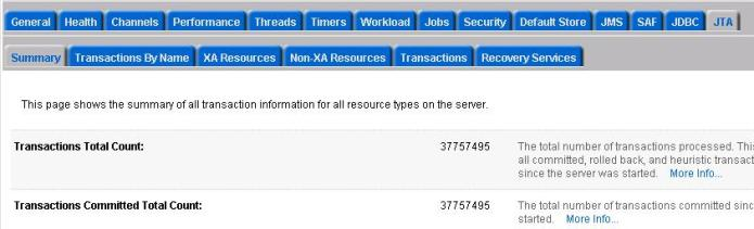 Weblogic JTA tab