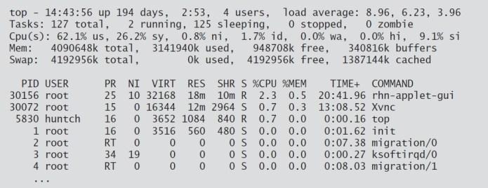 CPU utilization but also process statistics and memory utilization