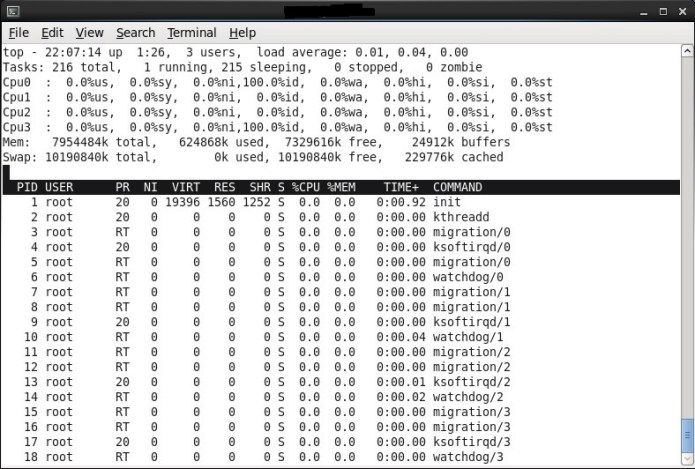 Top output for CPU line for every CPU core in your server