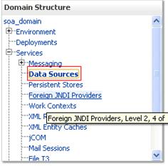 Weblogic DataSources
