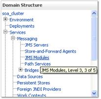 JMS Modules weblogic