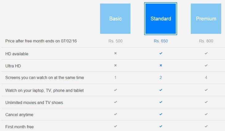 Netflix-Plans-India