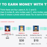 how to earn money with tsu