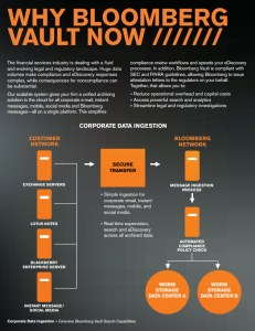 BloombergVault