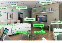 what is a smart house