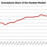 smartphone_market
