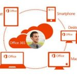Ten reasons why you are better off with an Office 365 Subscription