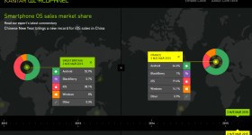 Kantar WorldPanel data June 2015