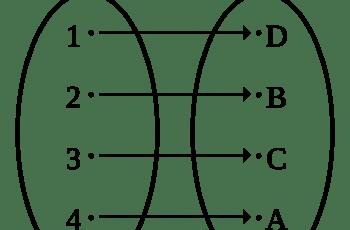 relação biunívoca