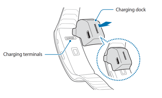 Samsung Gear Fit Charging Dock illustration