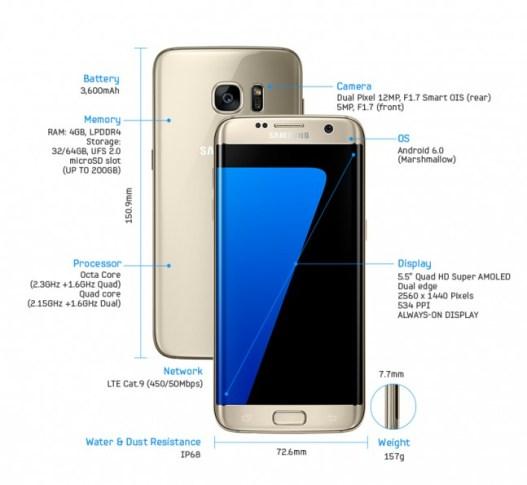 GalaxyS7edge_especificaciones-660x595