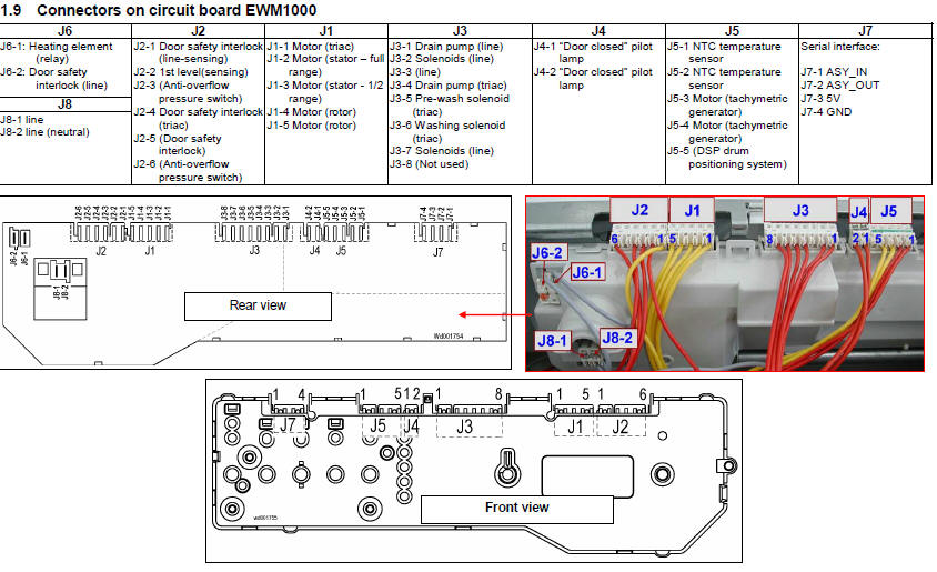 Electrolux washing machine wiring diagram trusted wiring diagrams motor wiring diagram pdf caferacersjpg com rh caferacersjpg com kenmore washer wiring diagram samsung washing machine schematic swarovskicordoba Images