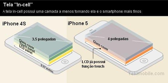 tela_iphone_5