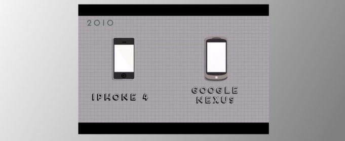 40 anos de celulares