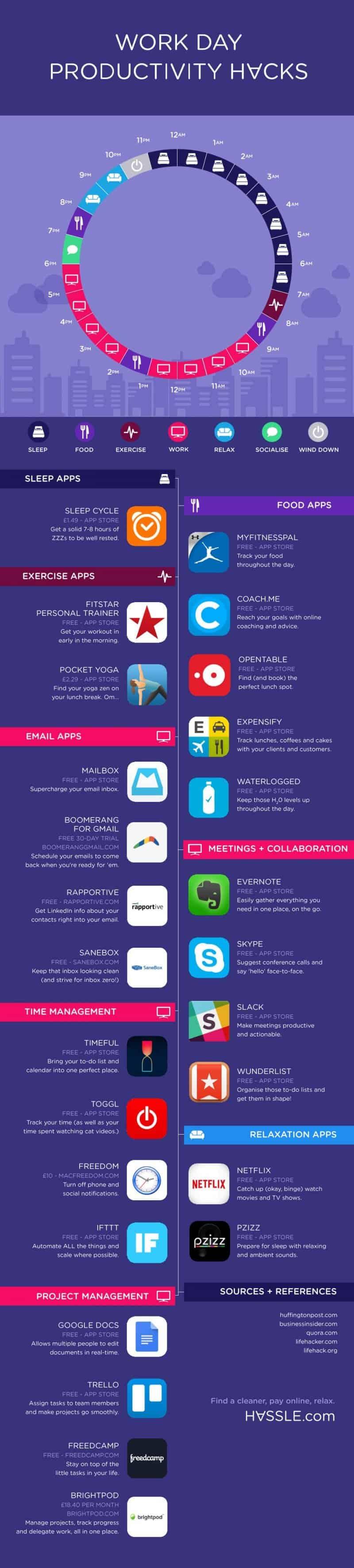 aplicativos para produtividade