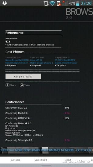 LG Optimus L9: Test BrowserMark 2.0