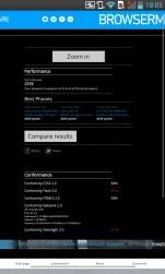 LG Optimus G: Bechmark Browsermark 2.0