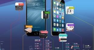 iphone-infographic[1]