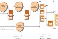 TR-178-architectural-scheme