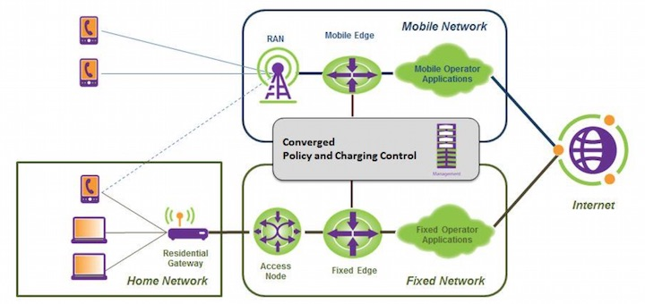 Broadband-Forum-TR-300