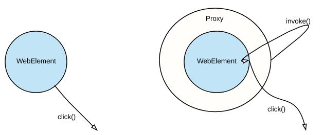 ele-proxy-006