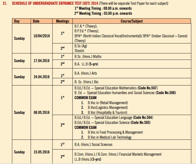 BHU UET Exam Date 2016