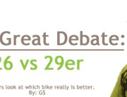 The Great Debate: 26 vs 29er