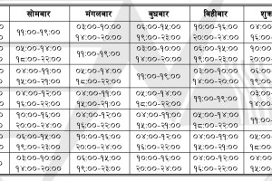Load Shedding Increases To 86 Hours a Week - TexasNepal