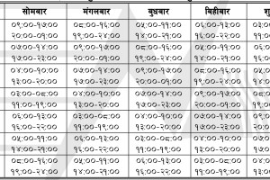 Load Shedding Increases To 91 Hours a Week - TexasNepal News