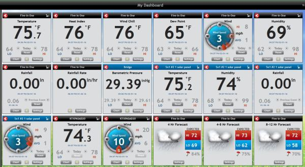 My home weather stations