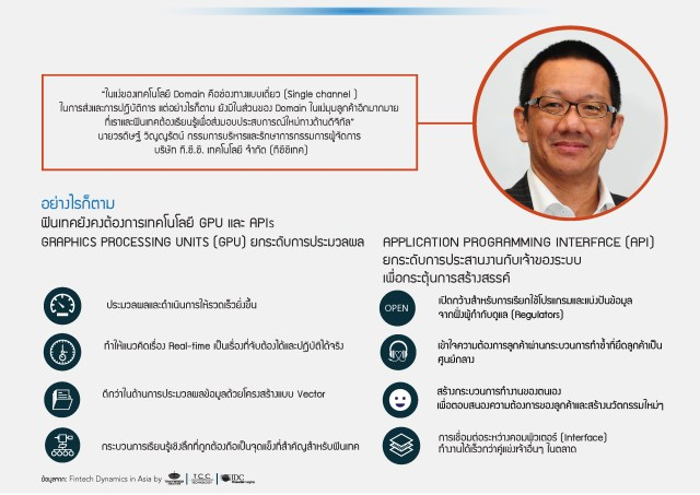 Fintech dynamics in asia_final_TH_Page_4