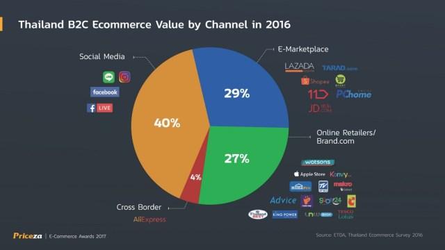 Priceza E-Commerce Awards_CEO presentation.compressed_Page_03