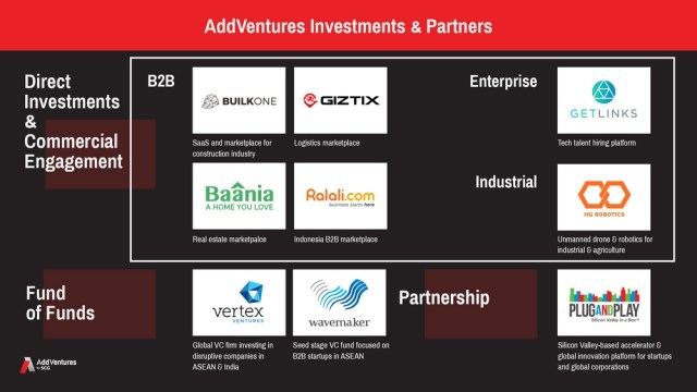 AddVentures_InvestmentsandPartners-2