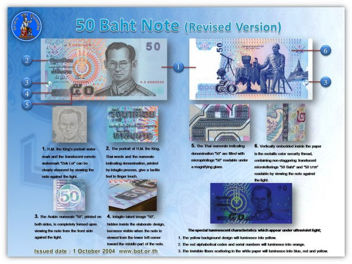 The Bank of Thailand Launches New Series of Thai Banknotes