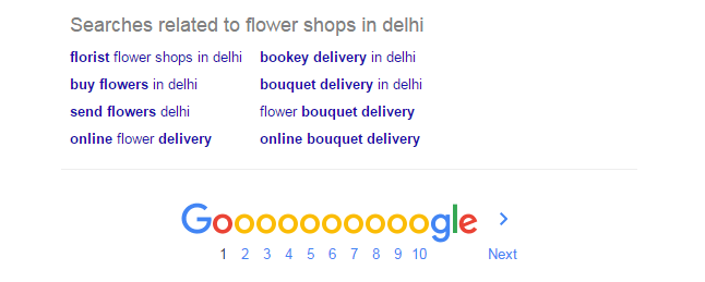 Google searches suggestions | Thakur Blogger
