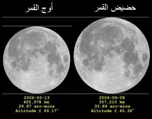 ظاهرة القمر العملاق، ثقف نفسك 1