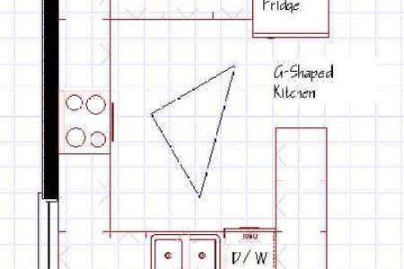 kitchen layout design g shaped kitchen