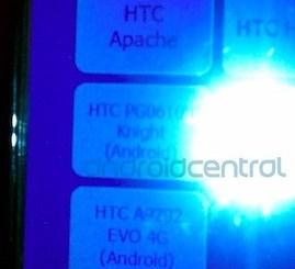 HTC Knight