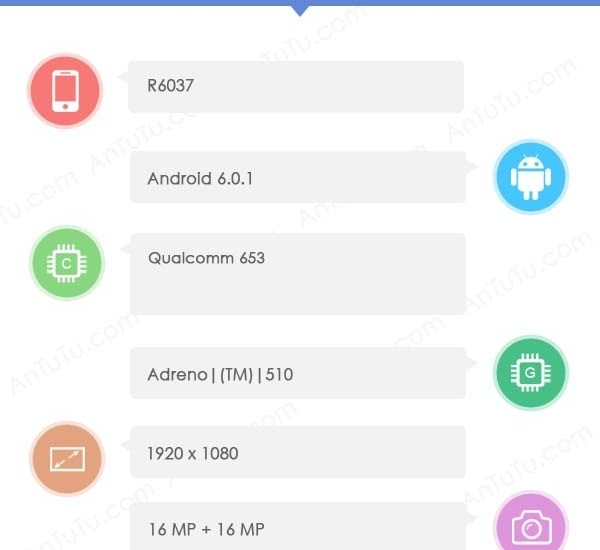 oppo-r9s-plus-snapdragon-653
