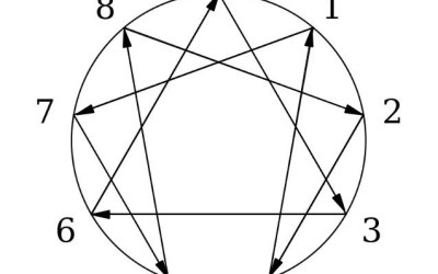 The Life-Changing Magic of the Enneagram