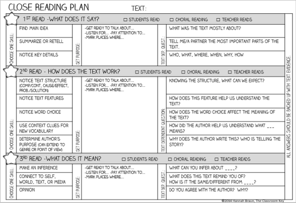 close reading lesson planner