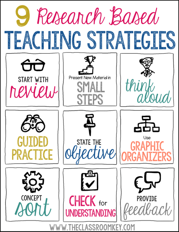 9 Researched Based Teaching Strategies for Your Toolbox
