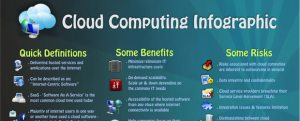 cloud-computing-infographic-featured