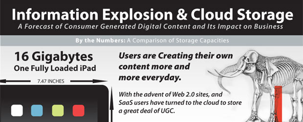 Information Explosion and Cloud Storage