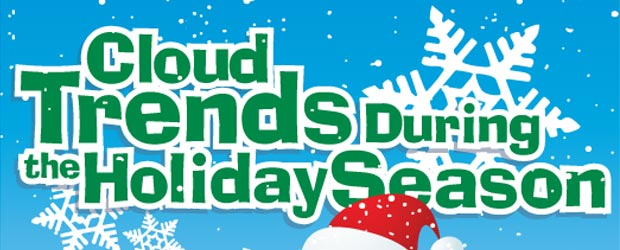Cloud Trends during the Holiday Season