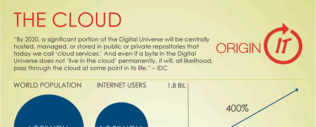 Digital Universe and the Cloud