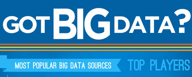 Big Data Top Players